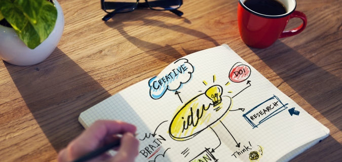 kreativität im business planen